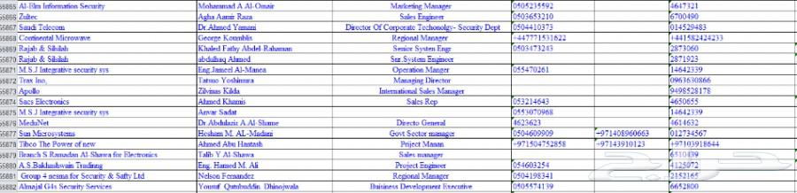 قوائم بيانات للعمل التسوقيي